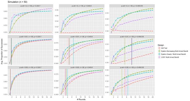 ab_mab_simulation_result_n_50.png